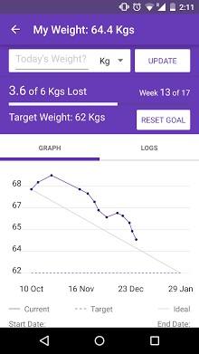HealthifyMe Calorie Counter-2