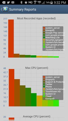 CPU Monitor APK for android | APK Download for Android
