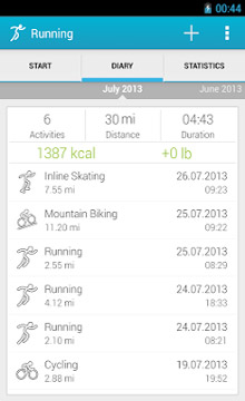 GPS-Fitness-Weight-loss-App-2