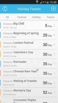 Days Plan-2