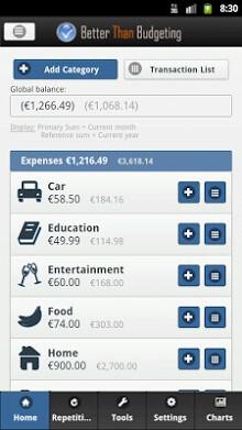 Meglio di Budgeting-1