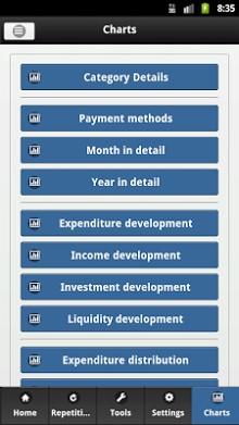 Meglio di Budgeting-2
