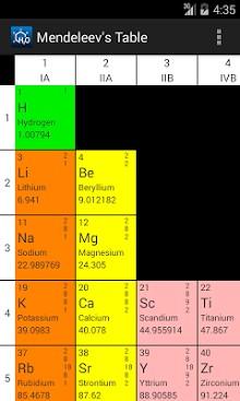 Chemistry-1