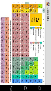 Periodic table apk download for android periodic table 1 urtaz Gallery