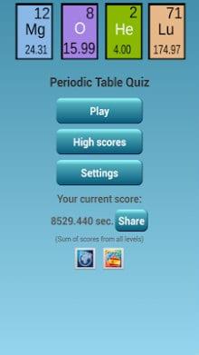 Periodic Table Quiz-1