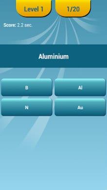 Periodic Table Quiz-2