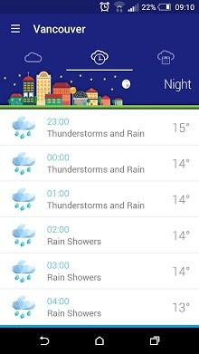 Weather 360 - forecast & widget-2