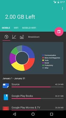 Mobile Data Usage-2