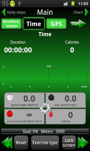 Pedometer | APK Download For Android (latest version)