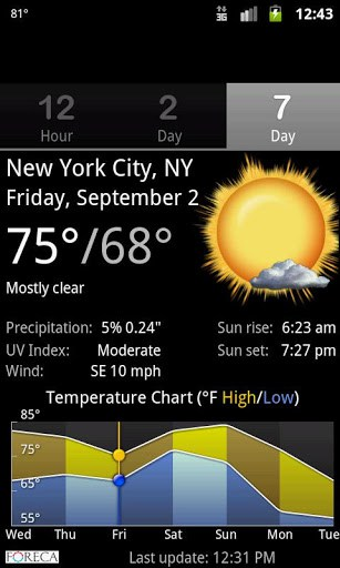 Palmary Weather | APK Download For Android (latest version)