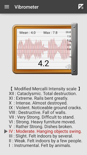 Vibration Meter   APK Download For Android (latest version)