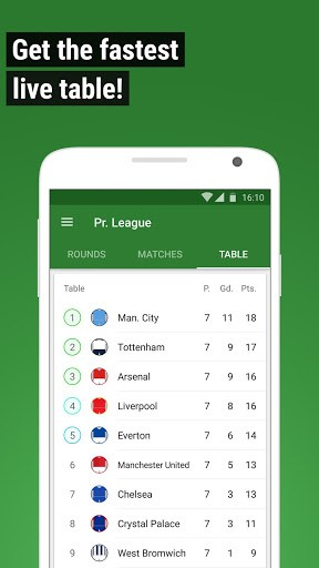 Football Scores Goal Alert | APK Download for Android