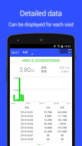 Data Usage Monitor | APK Download for Android