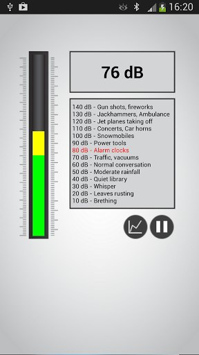 Meter android library