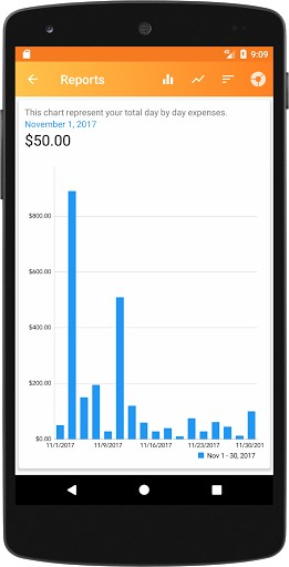 Expense-Monthly Budget Planner APK Download for Android