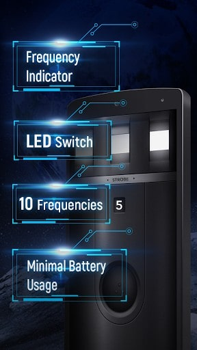 High-Powered LED Flashlight   APK Download for Android