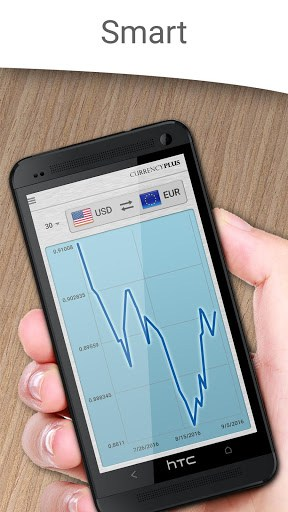 Currency converter plus apk free download.