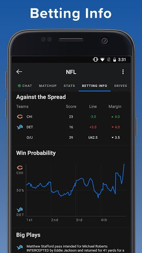 TheScore - Sports & Scores | APK Download For Android