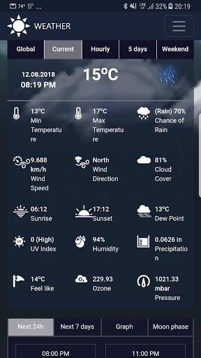 Online Weather Forecast | APK Download For Android