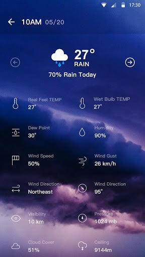 Weather Forecast | APK Download For Android