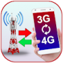 3G 4G محول ومدقق VoLte