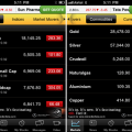 Moneycontrol Markets App Video| Get control over your money