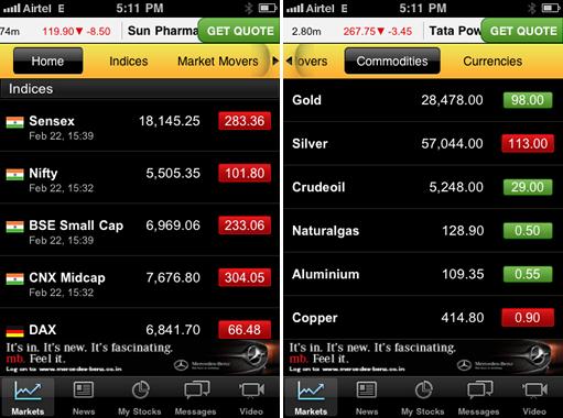 Moneycontrol-markten-app