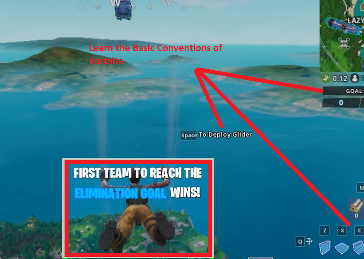 Learn the Basic Conventions of Fortnite