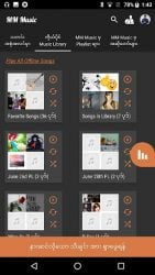 screenshot of xyz.aungpyaephyo.chill.mmmusic